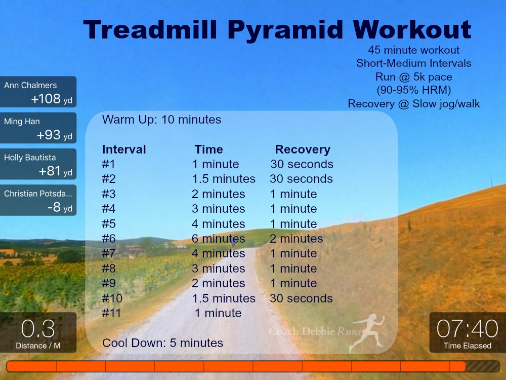 Here's a fun and challenging treadmill pyramid interval workout that will help keeping indoor running interesting.